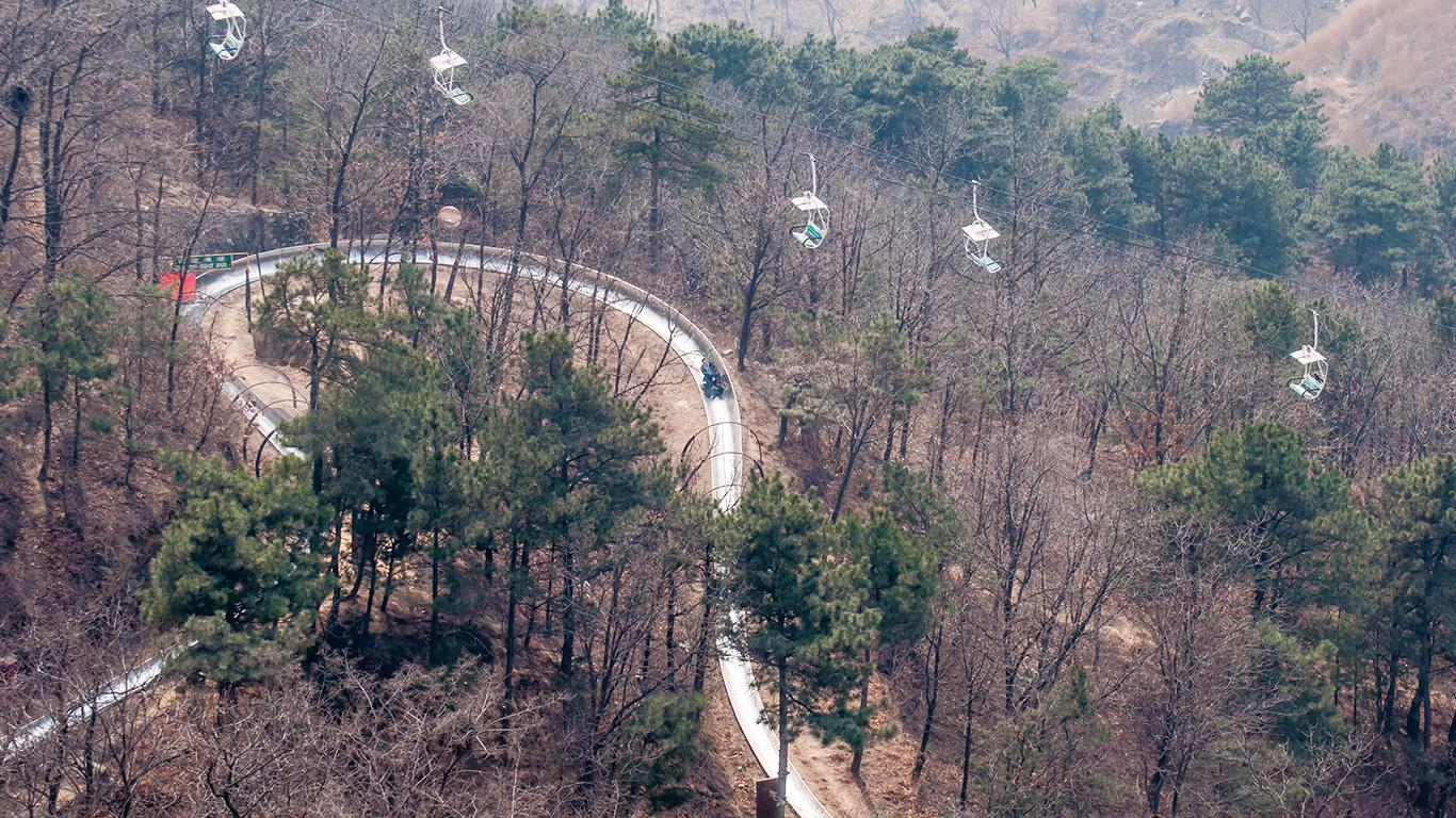 China: atividades inusitadas do outro lado do mundo